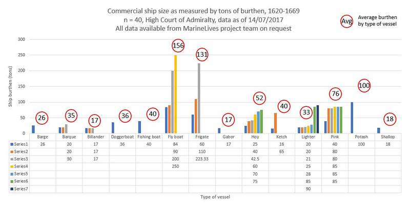 File:Commercial Ship Size 14072017.JPG