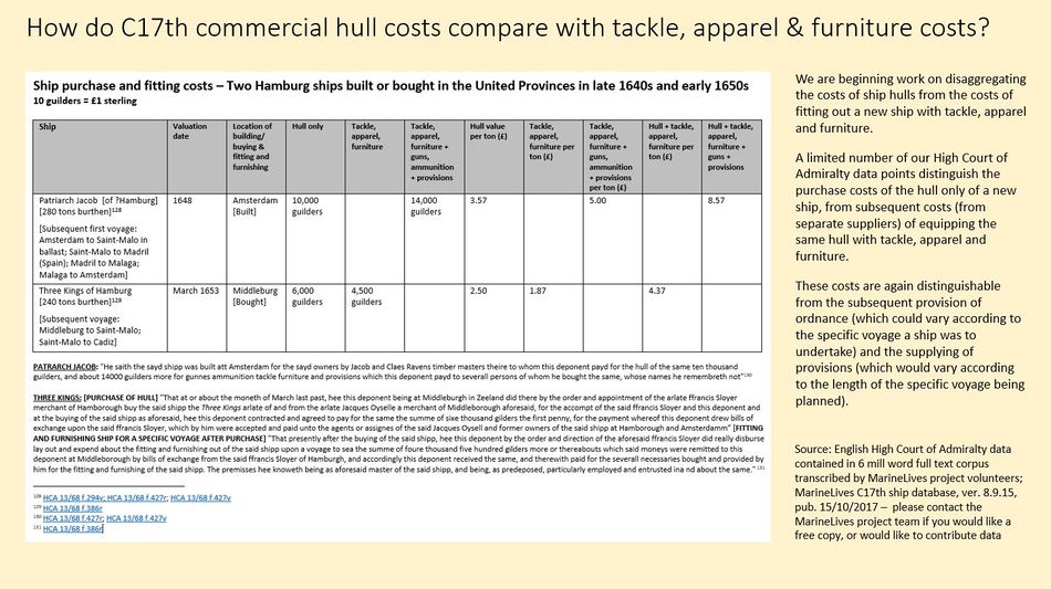 Hull vs Tackle Apparel Furniture Costs Per Ton 16102017.JPG